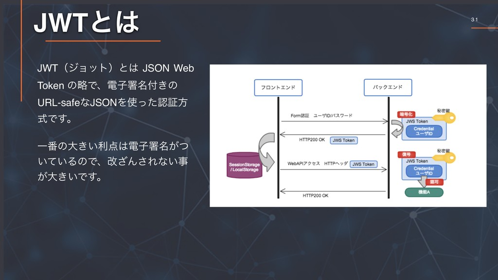 3 1 JWTͱ JWTʢδϣοτʣͱ JSON Web Token ͷུͰɺిࢠॺ໊͖...