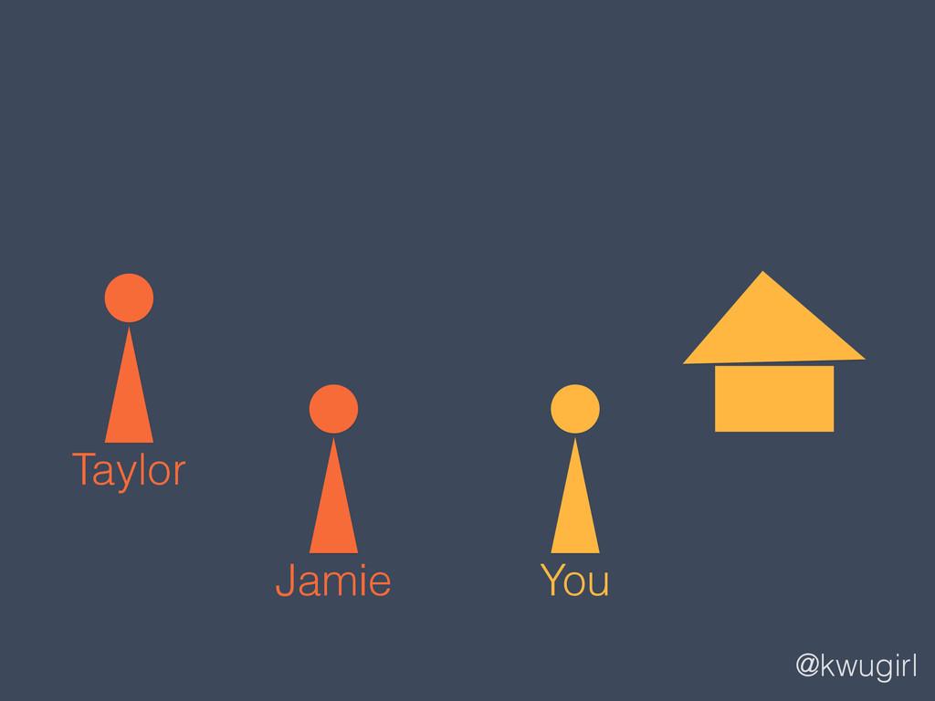 @kwugirl You Jamie Taylor