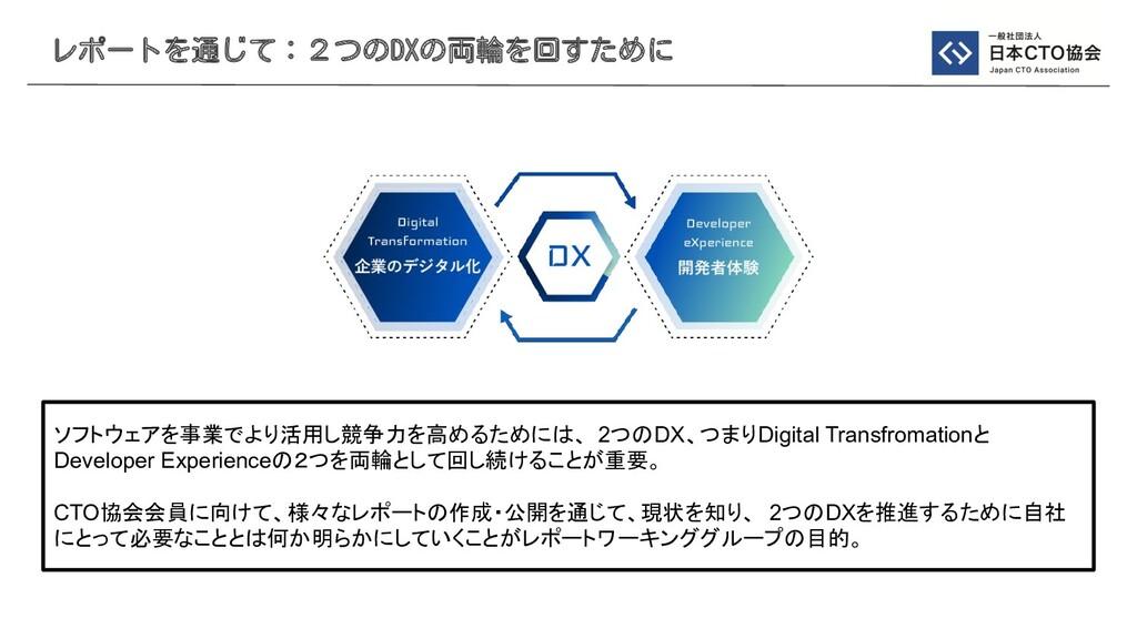 レポートを通じて:2つのDXの両輪を回すために ソフトウェアを事業でより活用し競争力を高めるた...