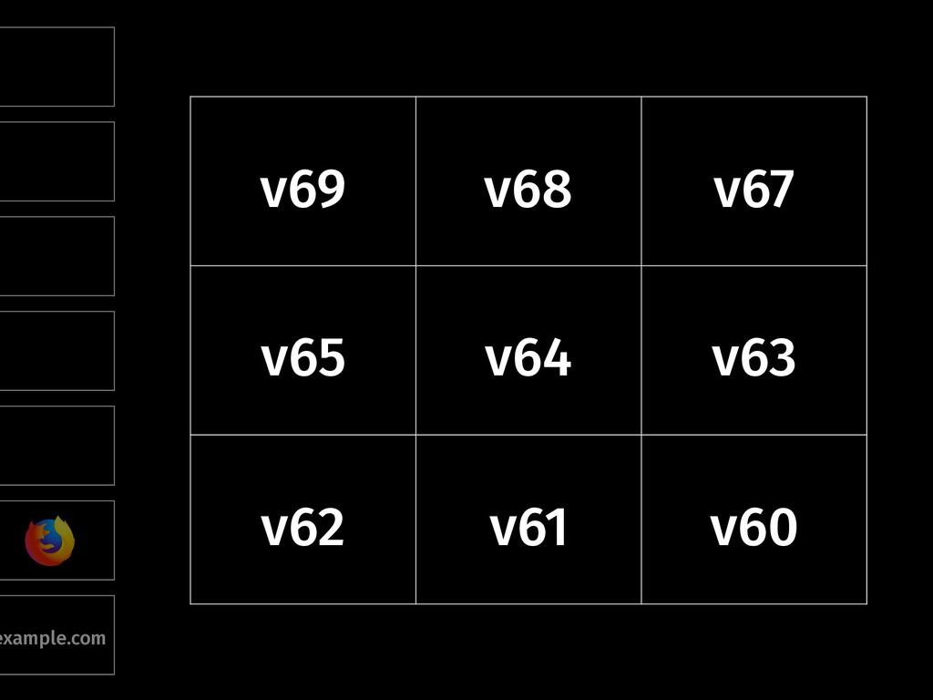v69 v68 v67 v65 v64 v63 v62 v61 v60 example.com