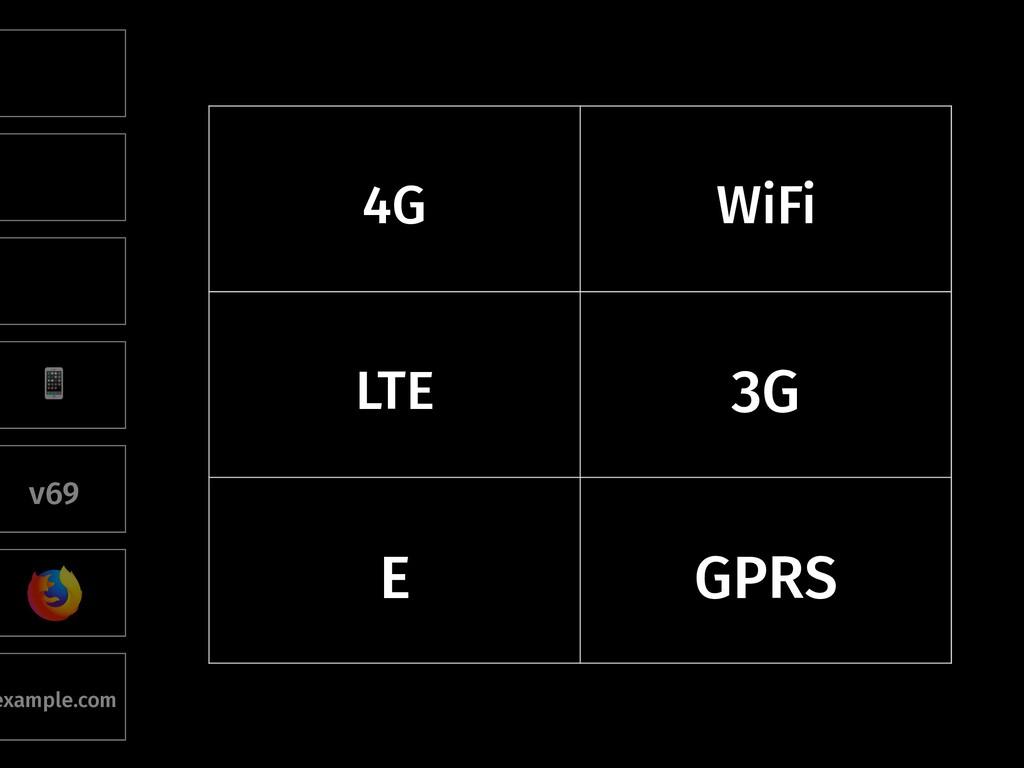 """4G WiFi LTE 3G E GPRS """" v69 example.com"""