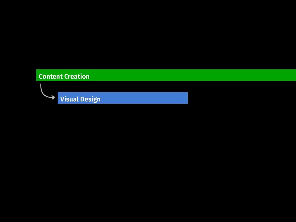 Content Creation Visual Design