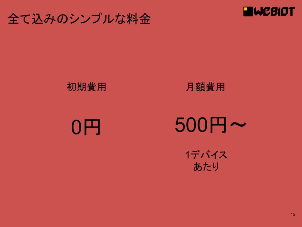 15 全て込みのシンプルな料金 初期費用 月額費用 0円 500円〜 1デバイス あたり
