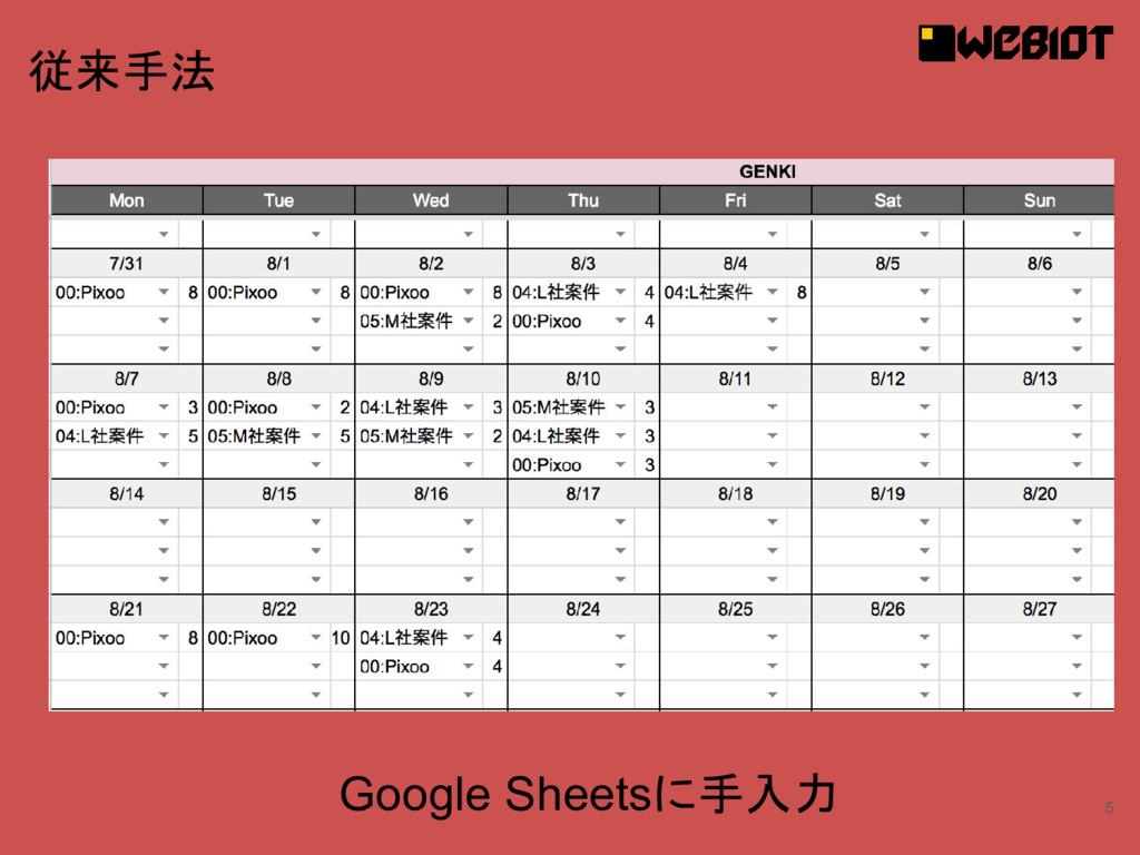 5 従来手法 Google Sheetsに手入力