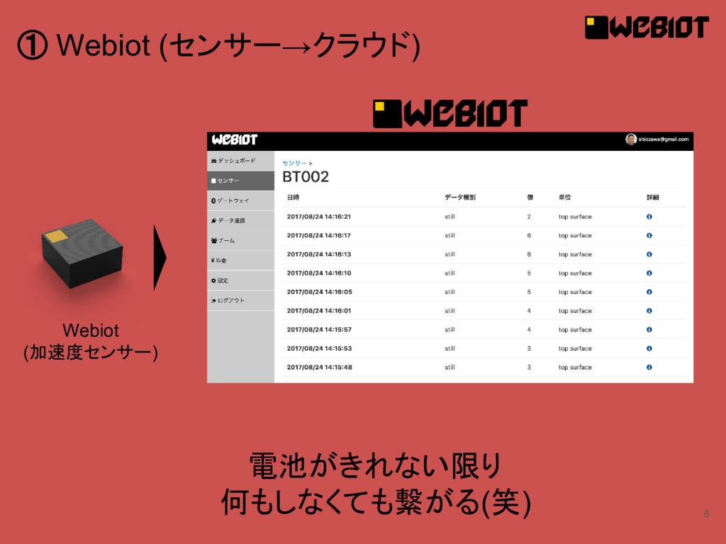 8 ① Webiot (センサー→クラウド) 電池がきれない限り 何もしなくても繋がる(笑) ...
