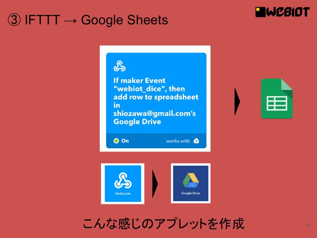 10 ③ IFTTT → Google Sheets こんな感じのアプレットを作成