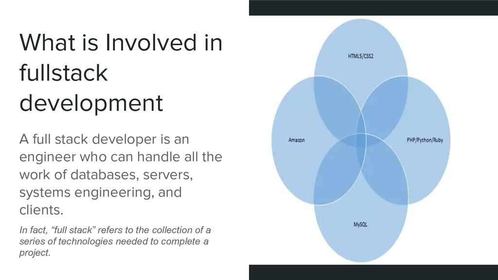 What is Involved in fullstack development A ful...