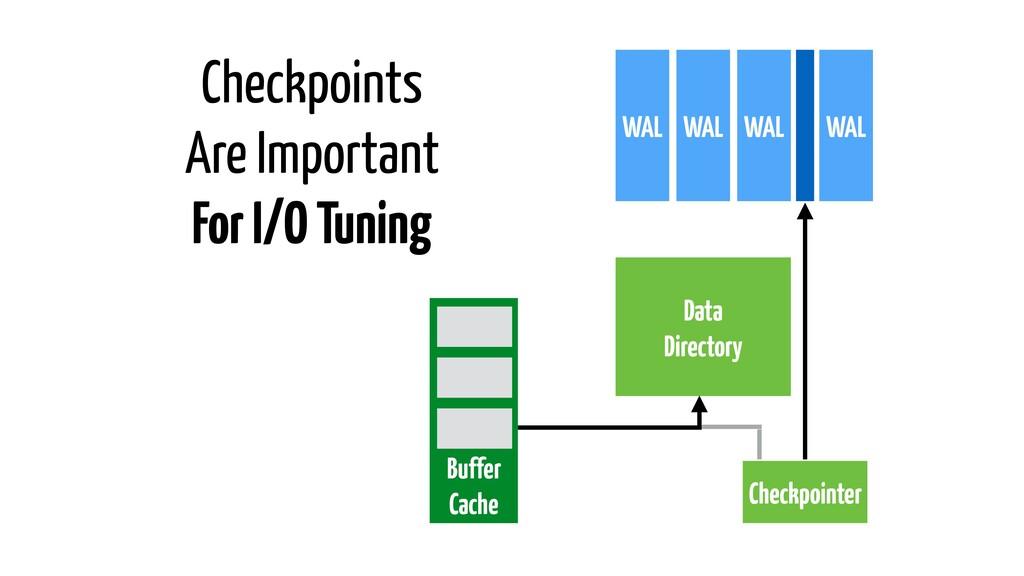 Data Directory WAL WAL WAL Buffer Cache Checkpo...