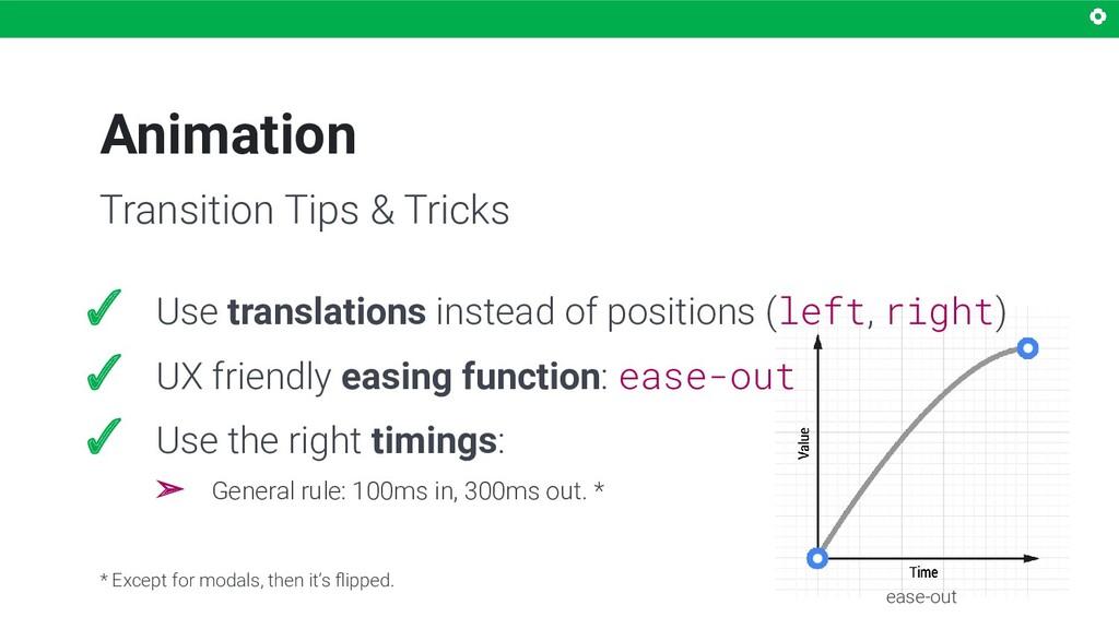 Animation ✓ Use translations instead of positio...