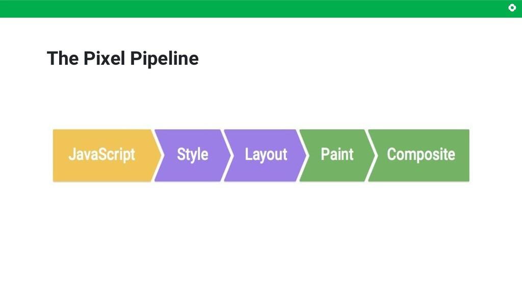 The Pixel Pipeline