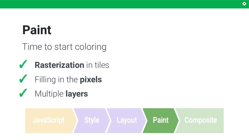 Paint ✓ Rasterization in tiles ✓ Filling in the...