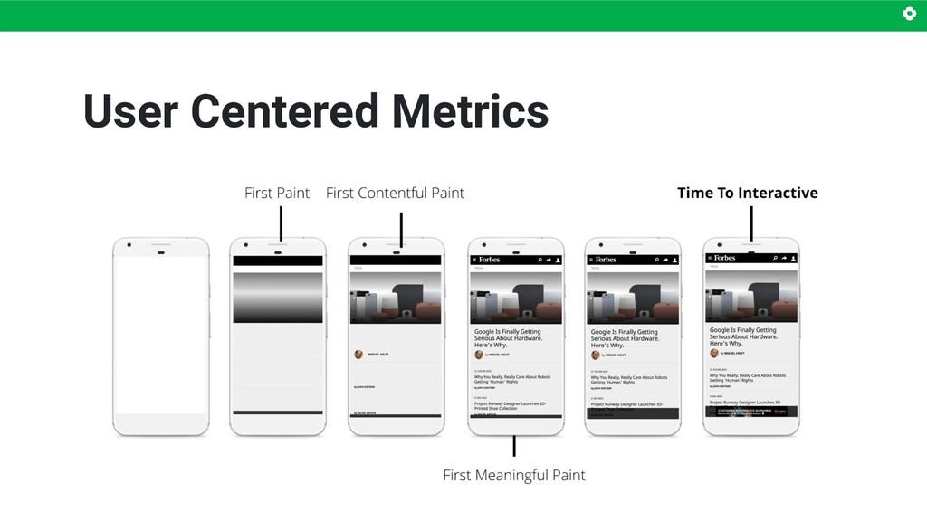 User Centered Metrics