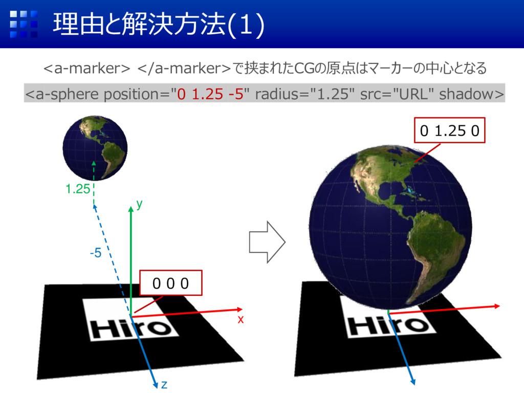 理由と解決方法(1) <a-marker> </a-marker>で挟まれたCGの原点はマーカ...