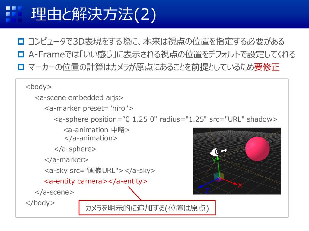 理由と解決方法(2)  コンピュータで3D表現をする際に、本来は視点の位置を指定する必要があ...