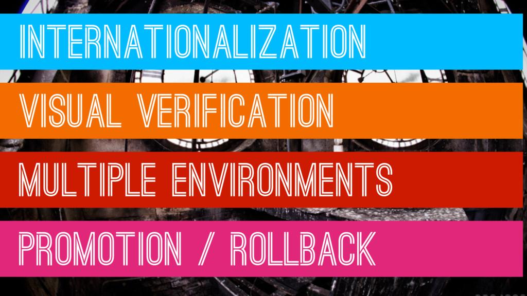 INTERNATIONALIZATION VISUAL VERIFICATION MULTIP...