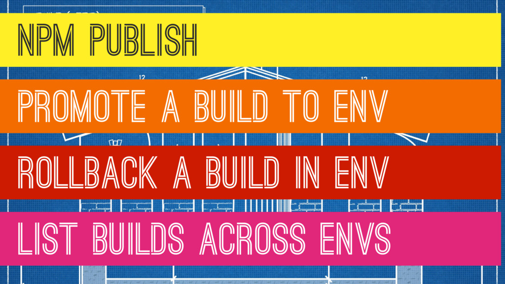 TRIGGER A NEW BUILD PROMOTE A BUILD TO ENV ROLL...