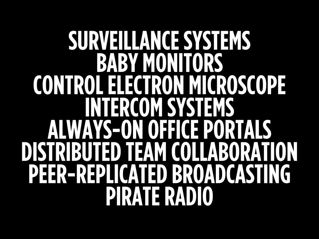 SURVEILLANCE SYSTEMS BABY MONITORS CONTROL ELEC...