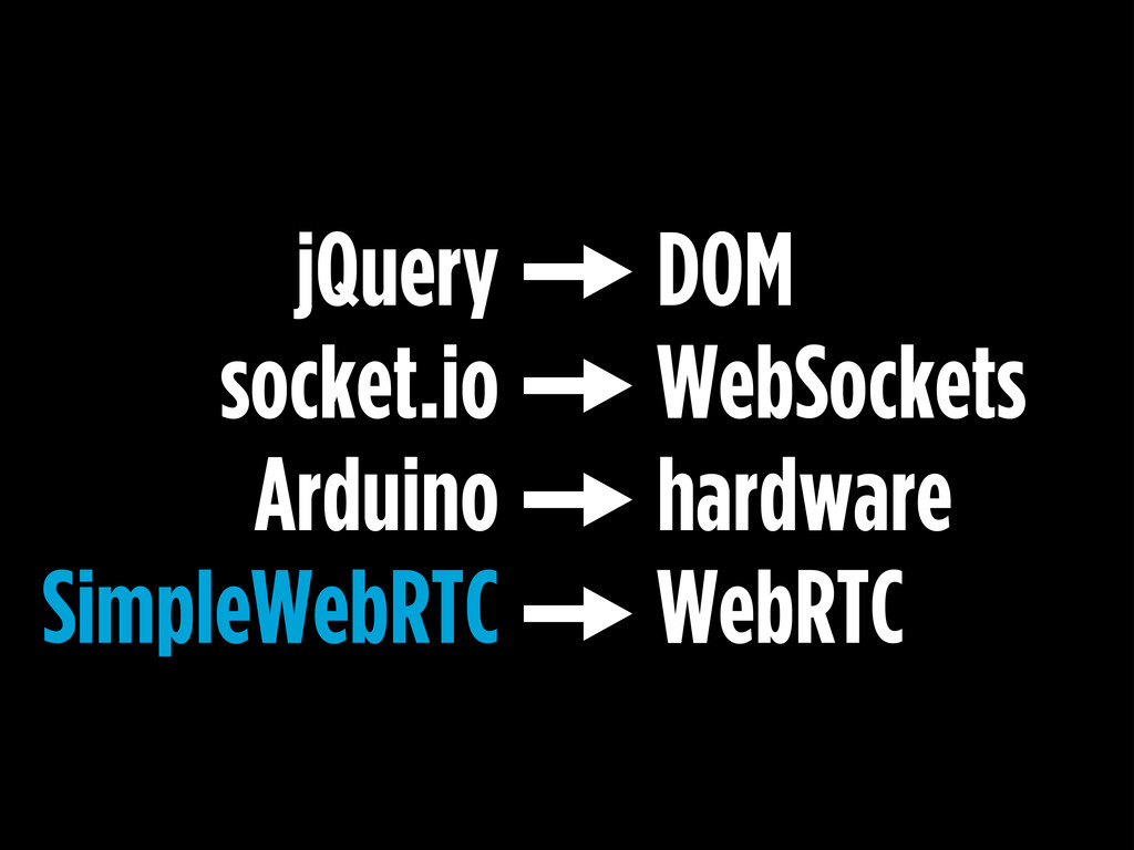 DOM WebSockets hardware WebRTC jQuery socket.io...