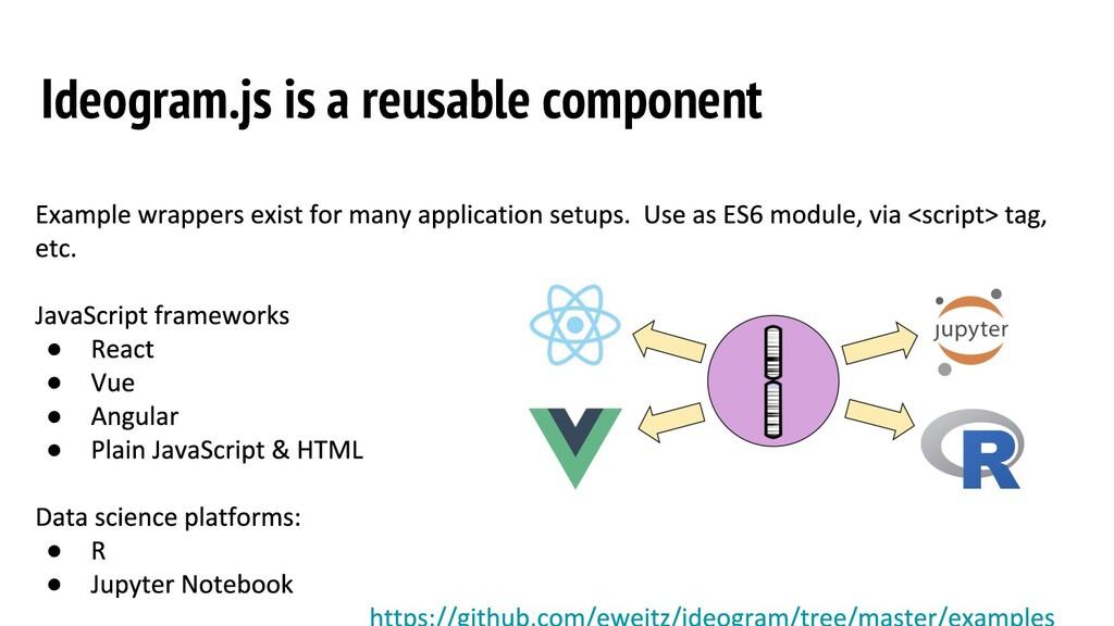 Ideogram.js is a reusable component ● ● ● ● ● ●