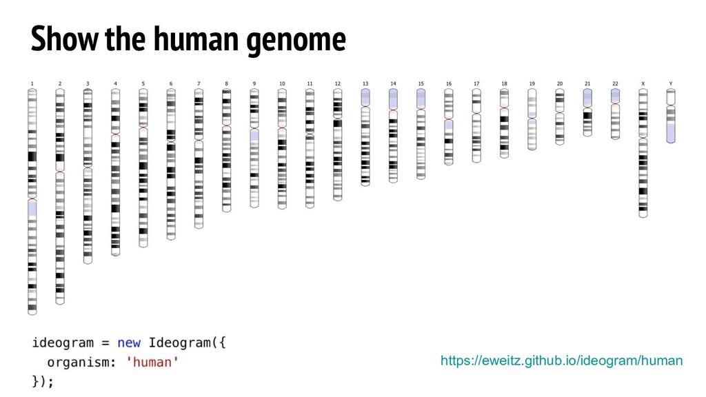 Show the human genome https://eweitz.github.io/...