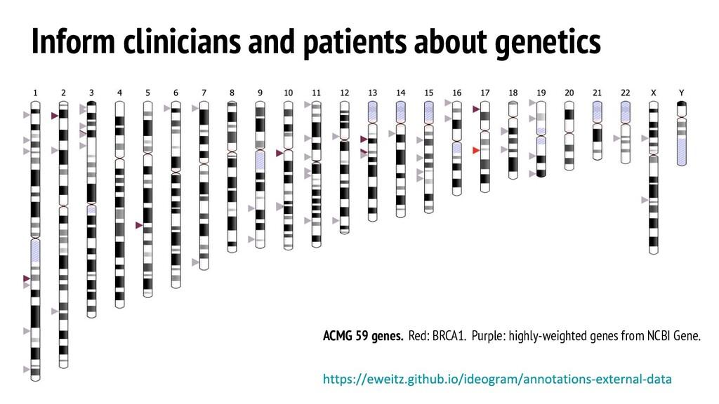 Inform clinicians and patients about genetics A...