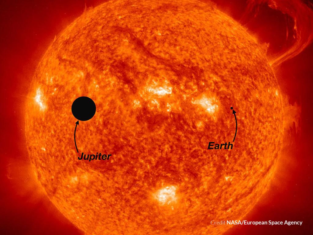 Credit NASA/European Space Agency Jupiter Earth