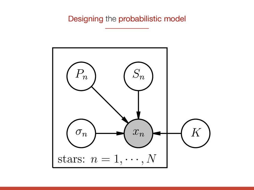 Designing the probabilistic model n Pn xn K Sn ...