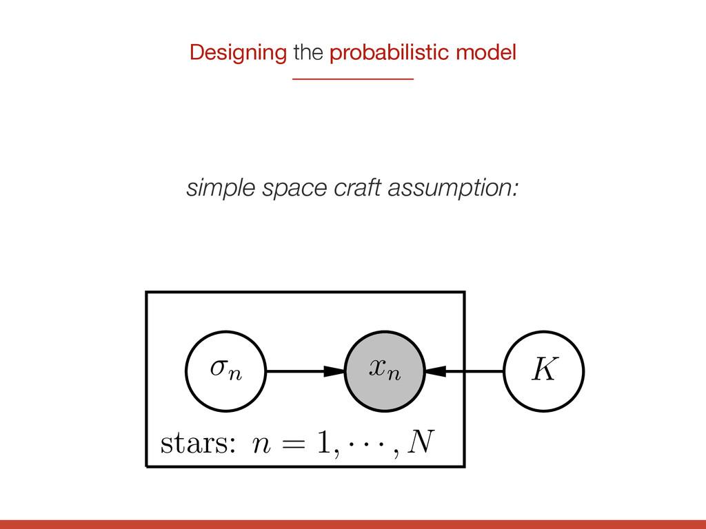 stars: n = 1, · · · , N n xn K Designing the pr...