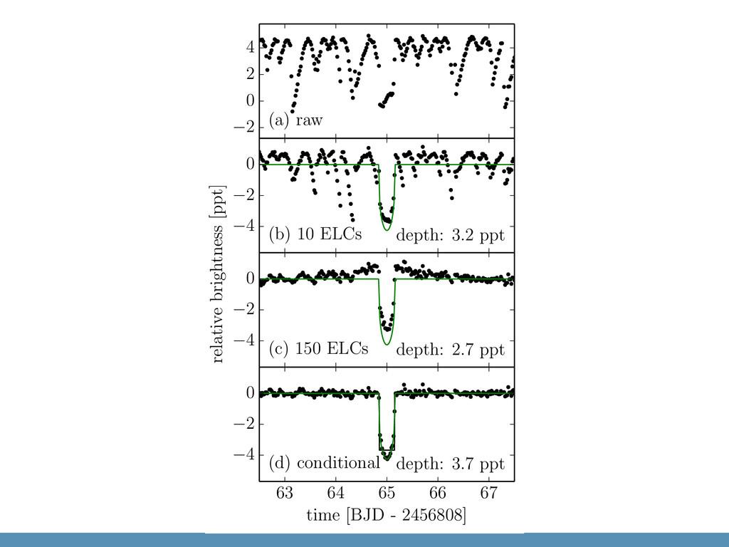 2 0 2 4 (a) raw 4 2 0 (b) 10 ELCs depth: 3.2 pp...