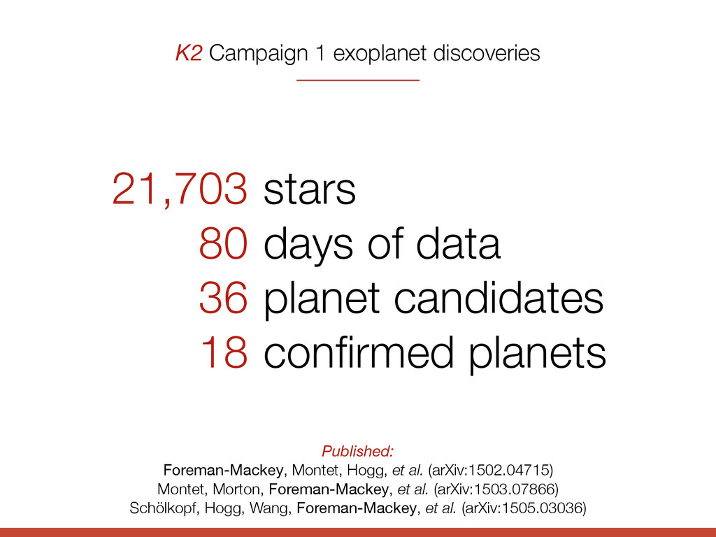 stars days of data planet candidates confirmed p...