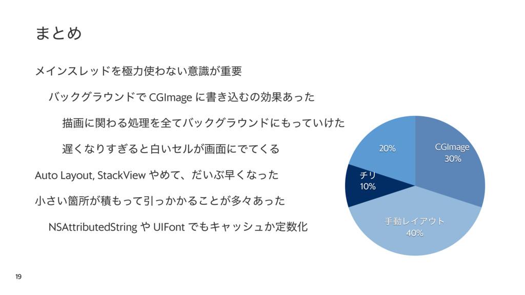 ϝΠϯεϨουΛۃྗΘͳ͍ҙ͕ࣝॏཁ όοΫάϥϯυͰ CGImage ʹॻ͖ࠐΉͷޮՌ͋...