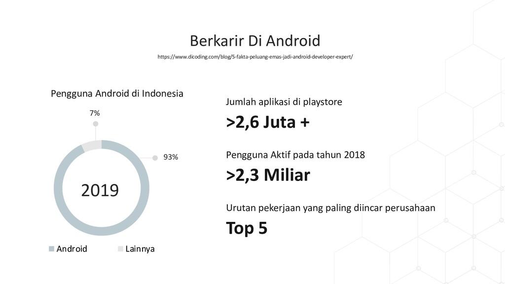 Berkarir Di Android https://www.dicoding.com/bl...