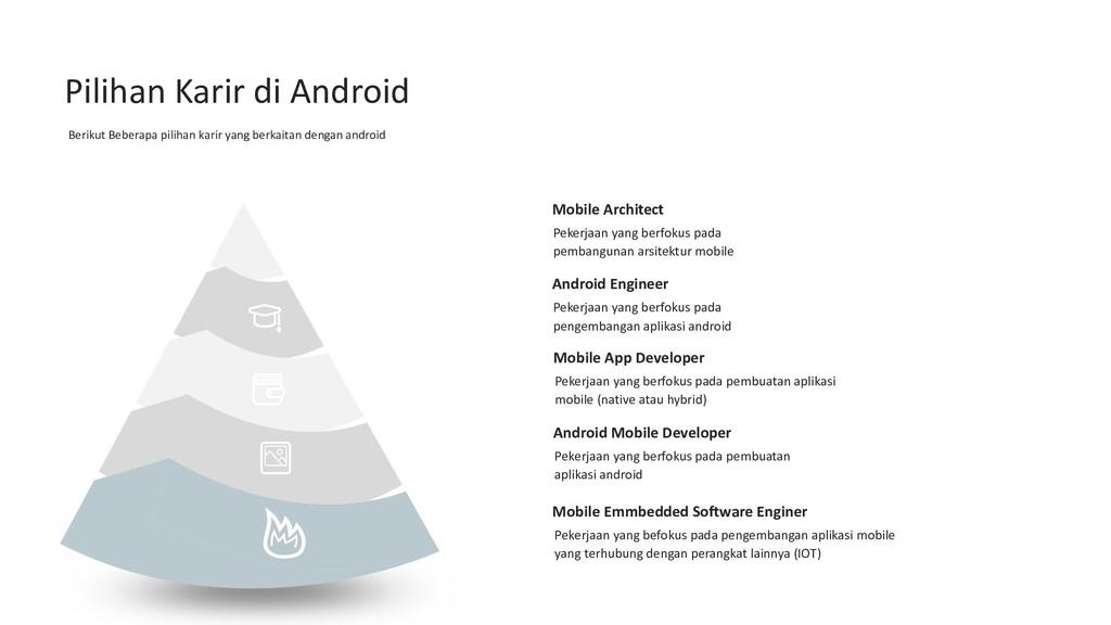 Pilihan Karir di Android Berikut Beberapa pilih...