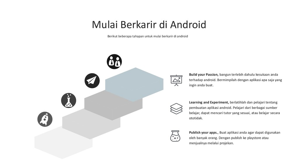 Mulai Berkarir di Android Berikut beberapa taha...