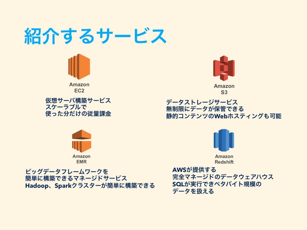 հ͢ΔαʔϏε Amazon EC2 Amazon S3 Amazon EMR Amazon...
