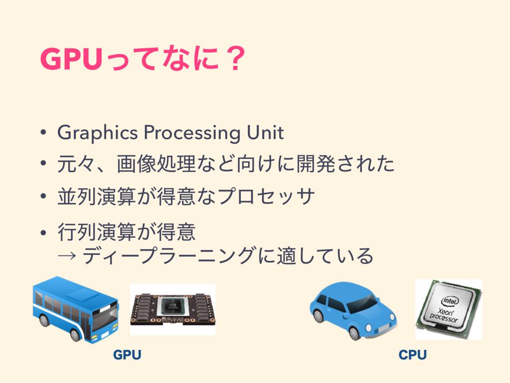 GPUͬͯͳʹʁ • Graphics Processing Unit • ݩʑɺը૾ॲཧͳͲ...