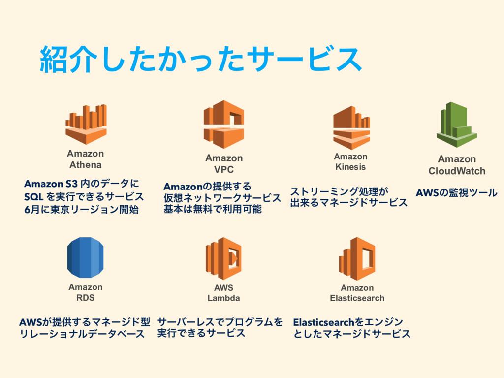 հ͔ͨͬͨ͠αʔϏε Amazon RDS AWS͕ఏڙ͢ΔϚωʔδυܕ ϦϨʔγϣφϧσʔ...
