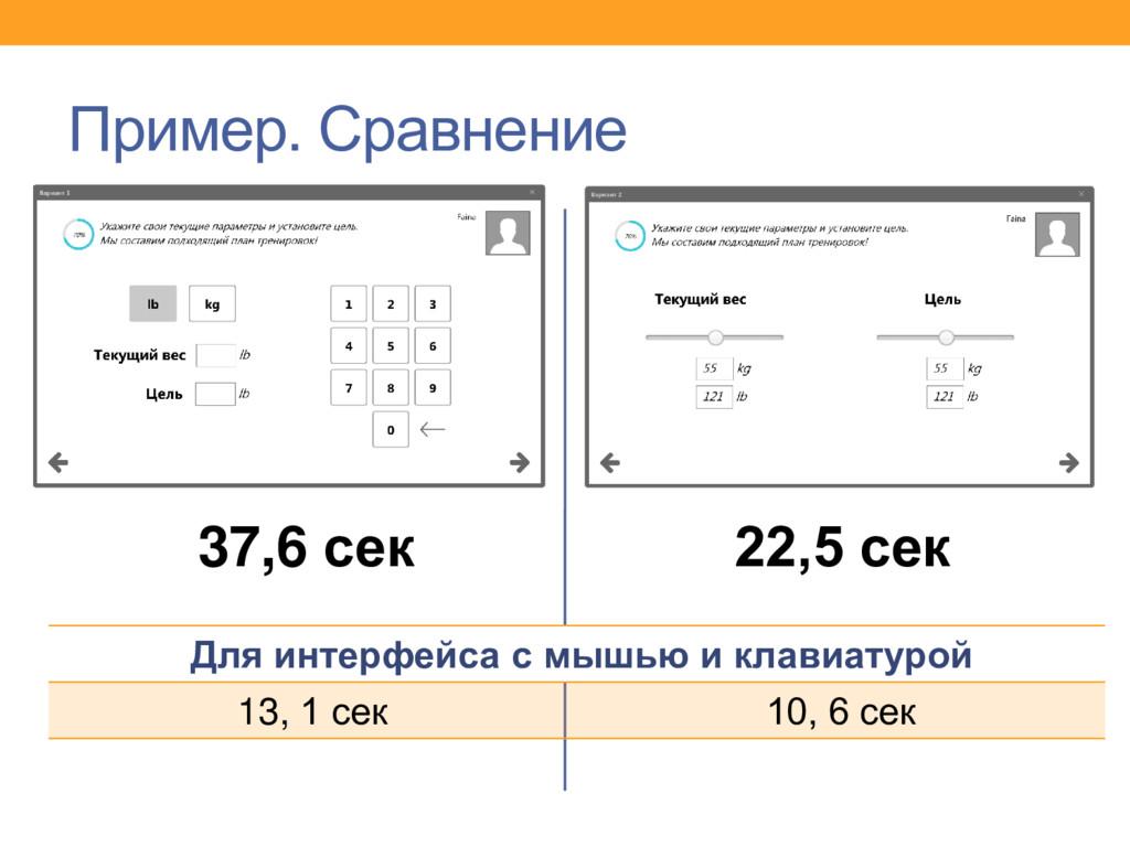 Пример. Сравнение 37,6 сек 22,5 сек Для интерфе...