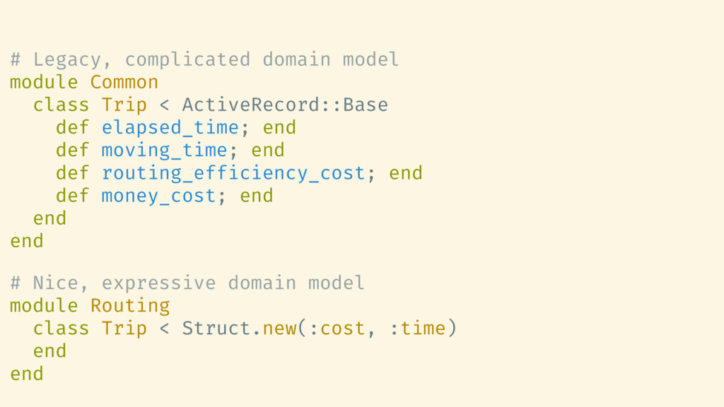 # Legacy, complicated domain model module Commo...