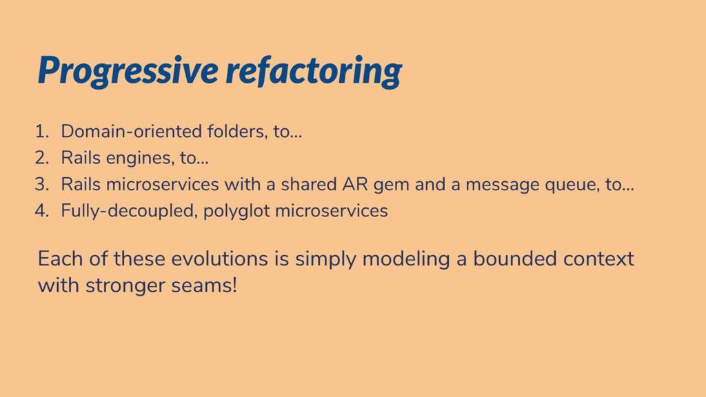Progressive refactoring 1. Domain-oriented fold...