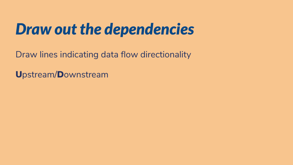 Draw out the dependencies Draw lines indicating...