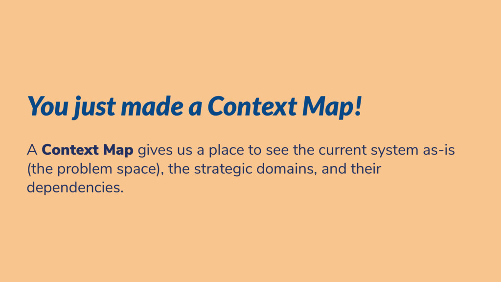 You just made a Context Map! A Context Map give...