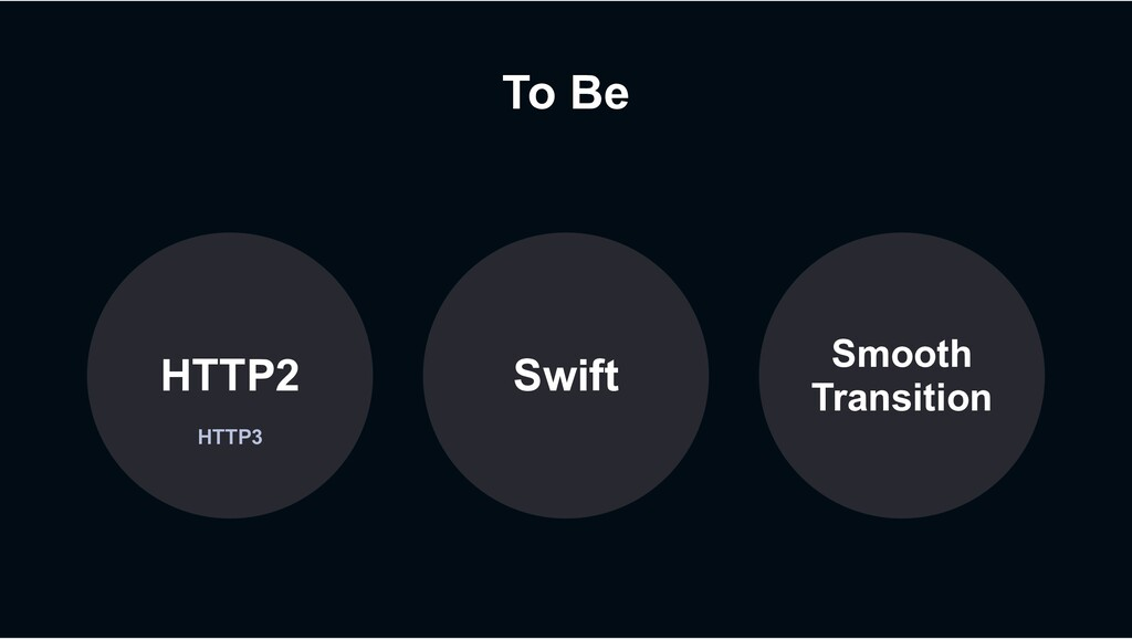 To Be HTTP3 HTTP2 Swift Smooth Transition