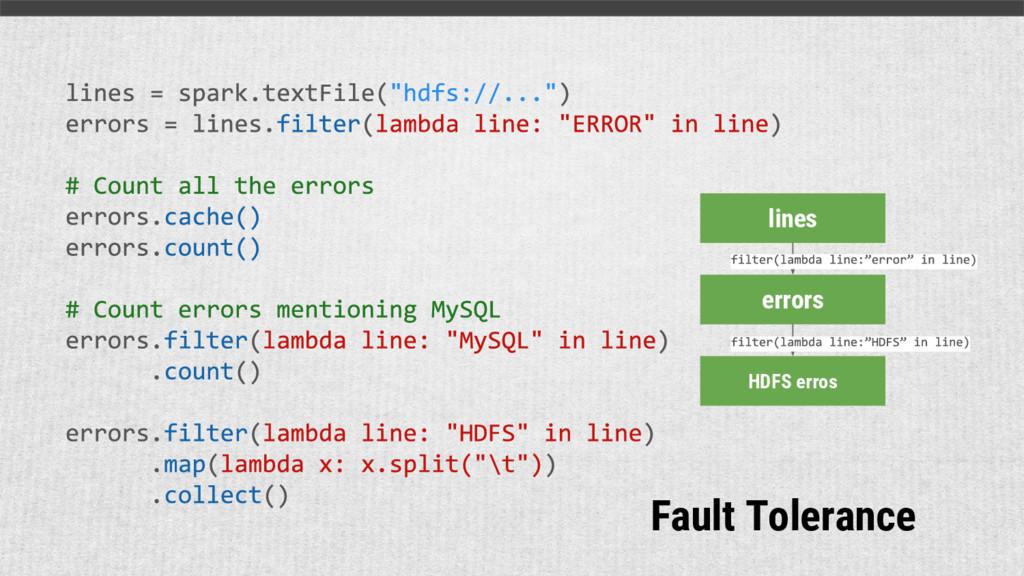 lines errors HDFS erros Fault Tolerance