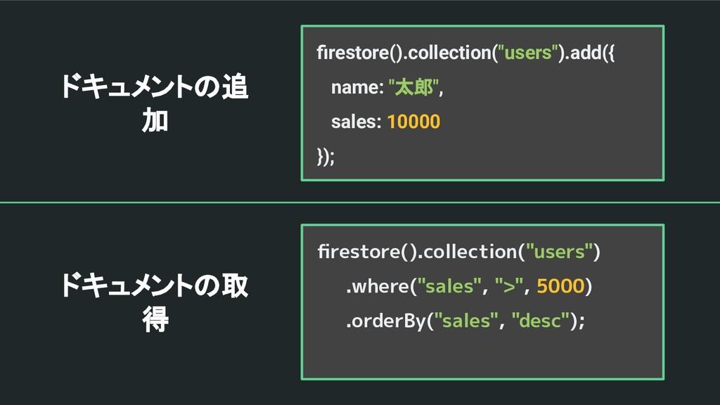 """ドキュメントの追 加 ドキュメントの取 得 firestore().collection(""""us..."""