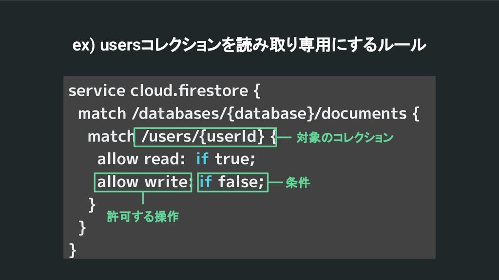 service cloud.firestore { match /databases/{data...