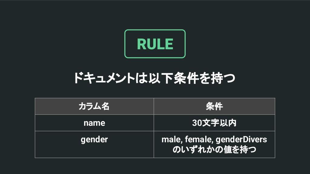 ドキュメントは以下条件を持つ RULE カラム名 条件 name 30文字以内 gender ...