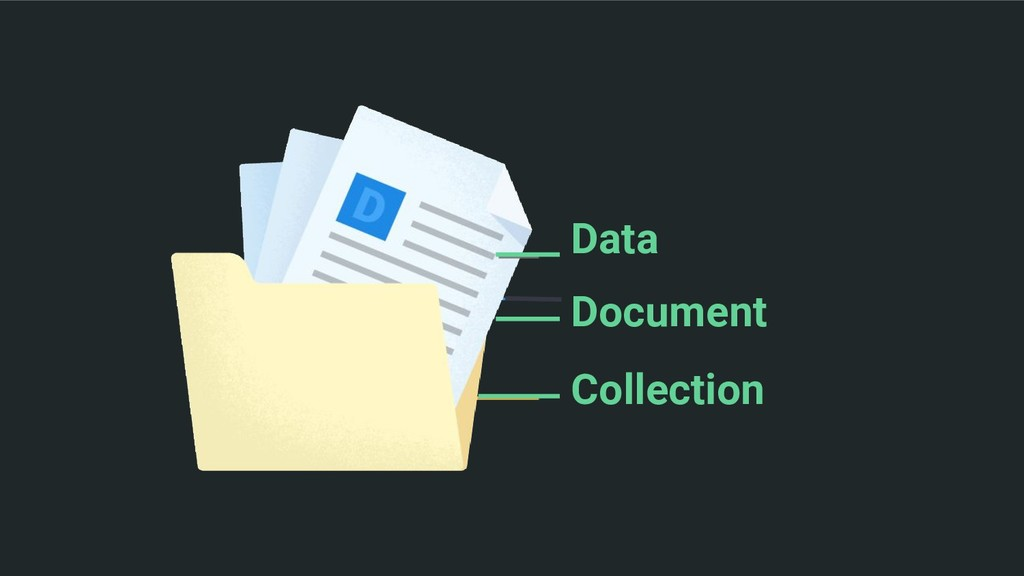 Data Document Collection