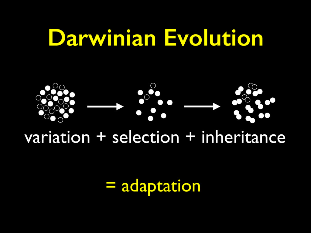 Darwinian Evolution variation + selection + inh...