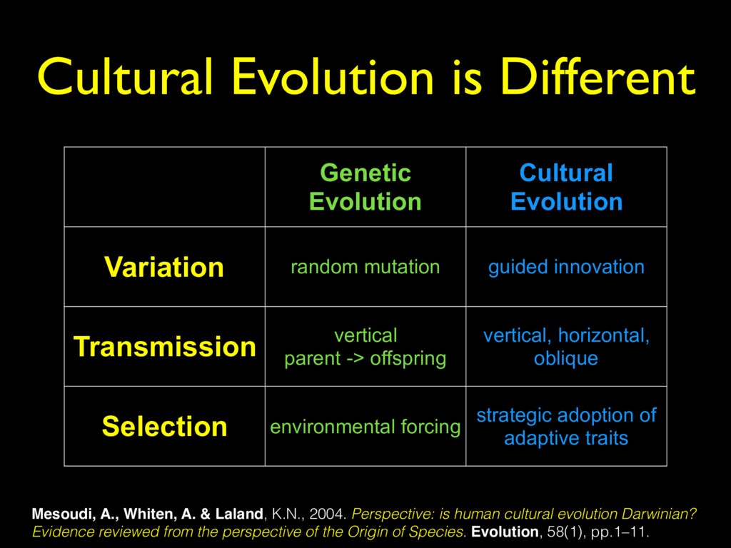 Genetic Evolution Cultural Evolution Variation ...